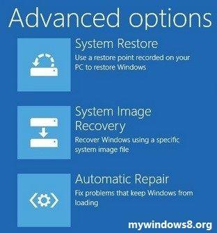 Windows 8 Advanced Recovery Option