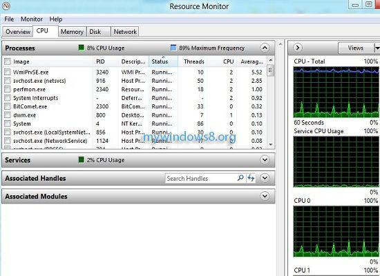 Resource Monitor options