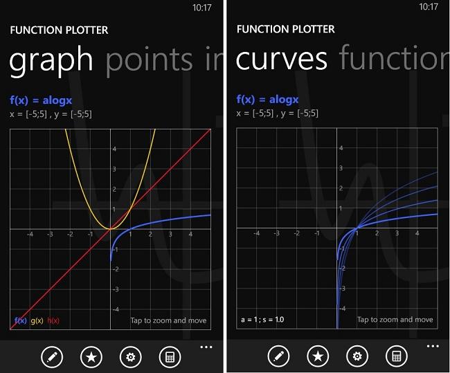 Function Plotter