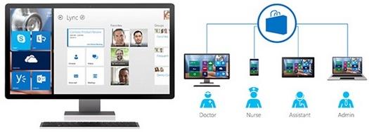 Microsoft launches Windows Apportals for Windows 8.1
