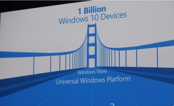Tim Sweeney says Win32 are better than Windows Universal Platform