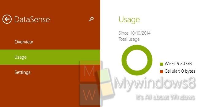 DataSense Usage